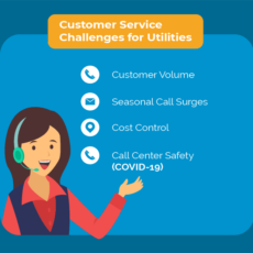 How Chatbots Are Revolutionalizing The Future Of Customer Service For Utilities?