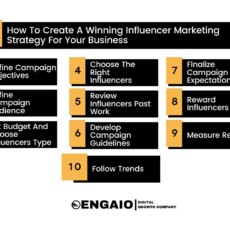 Influencer Marketing: Top Strategies To Increase The Reach Of Your Business